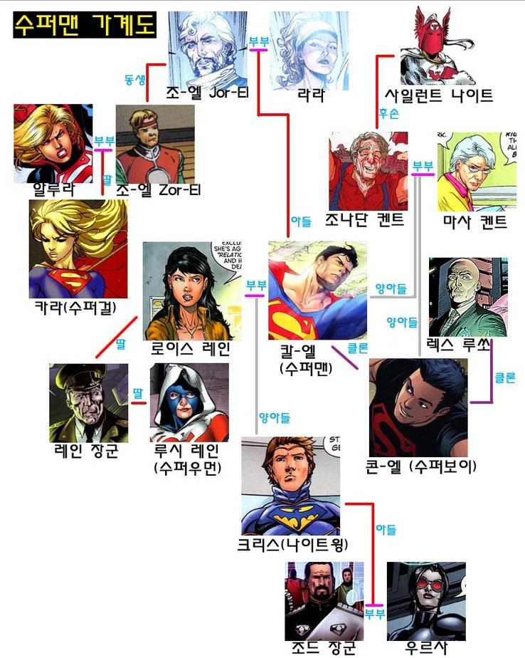 Superhero Joy Studio Design Gallery Best